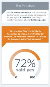 truvio-patient-pharma-social